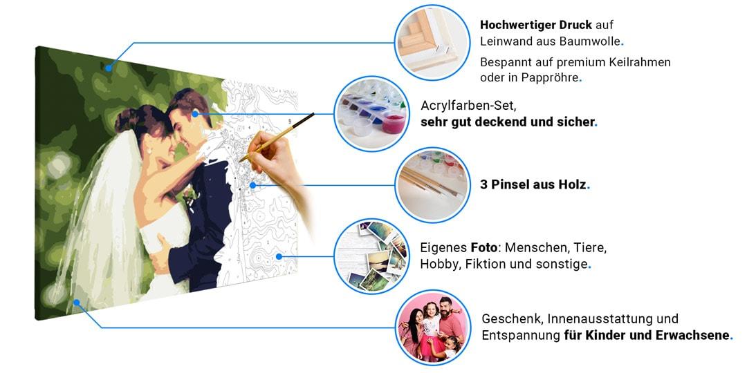 Warum Malen nach Zahlen Wunschmotiv eigenes Foto bei Pimavo bestellen